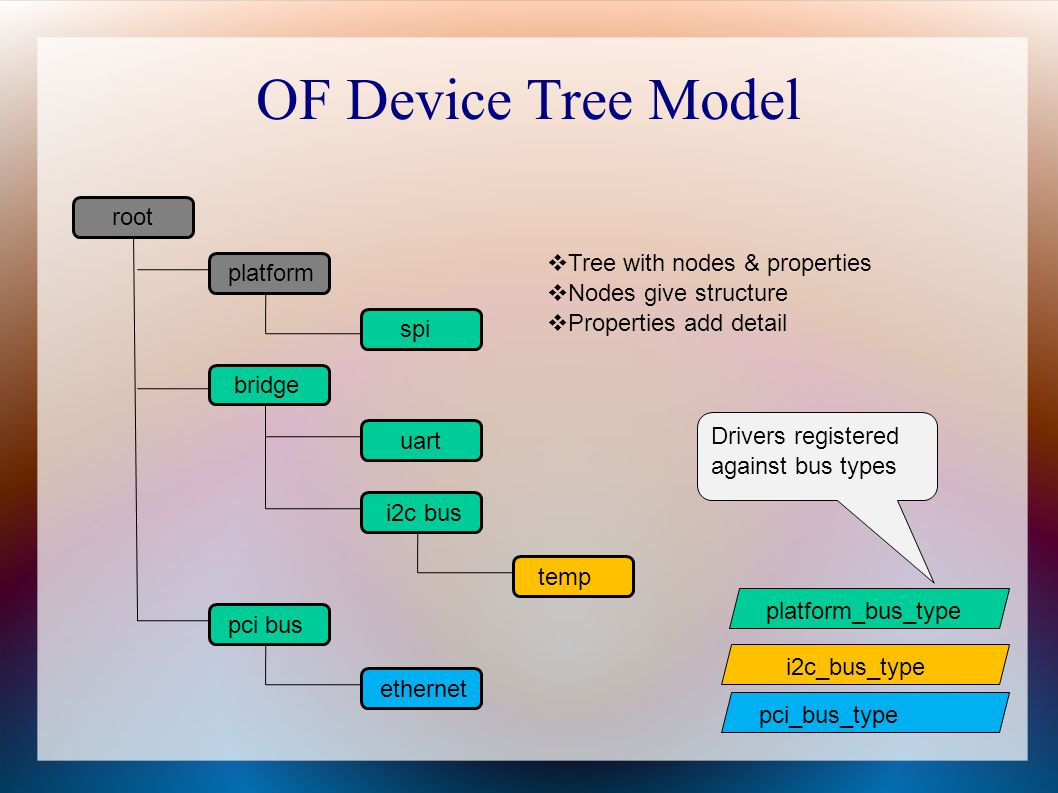 OF Device Tree Model root Tree with nodes & properties platform