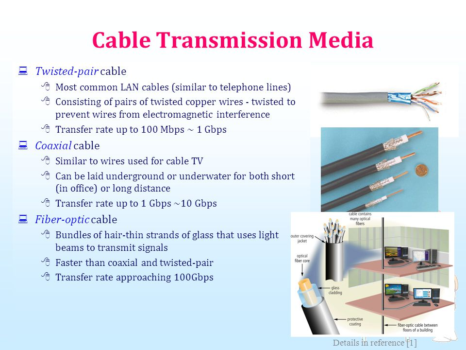 Cable Transmission Media