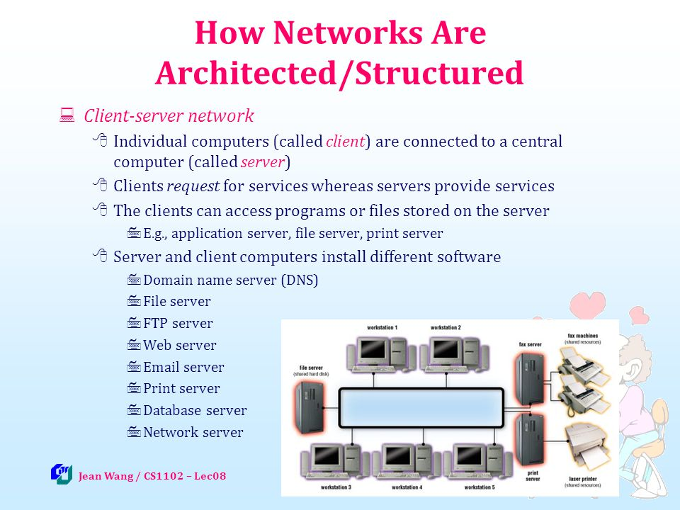 How Networks Are Architected/Structured
