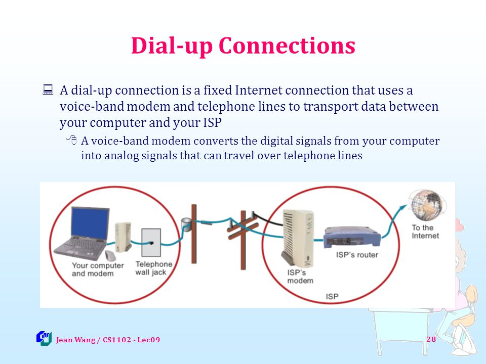 Dial-up Connections
