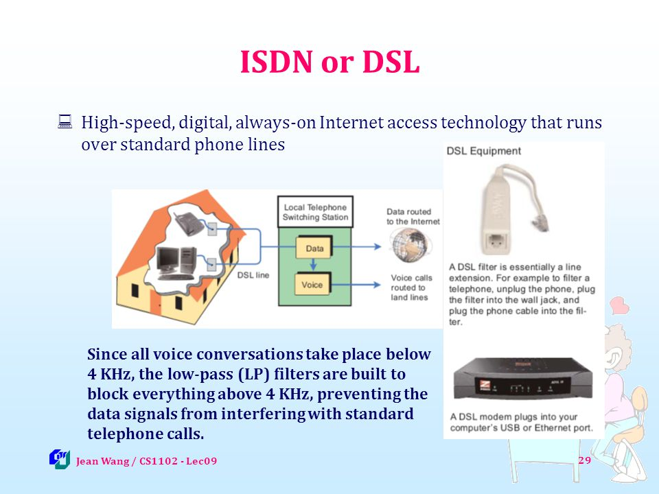 internet access adsl isdn information technology Definitions of internet access,  effective than copper wire technology in areas not served by adsl or  can access reliable information on over 5 million.