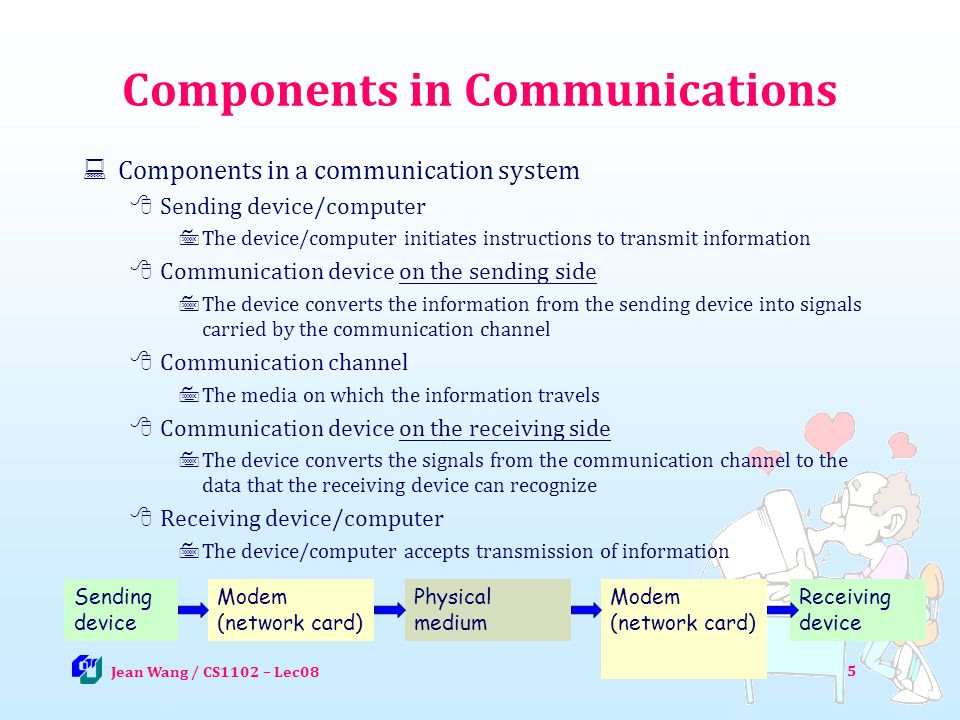 Components in Communications