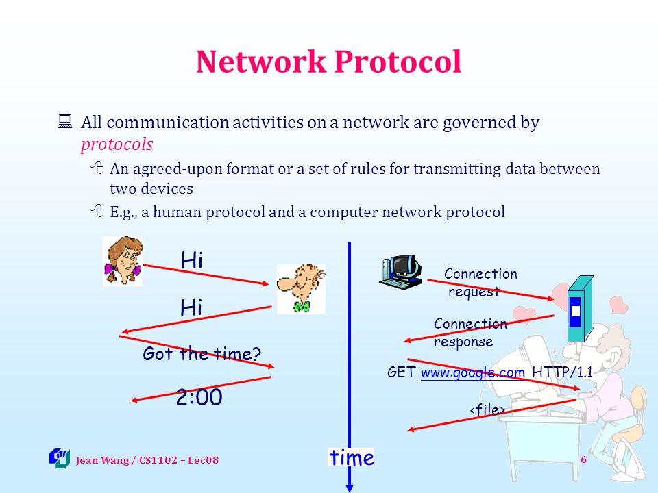 Network Protocol Hi Hi 2:00 time