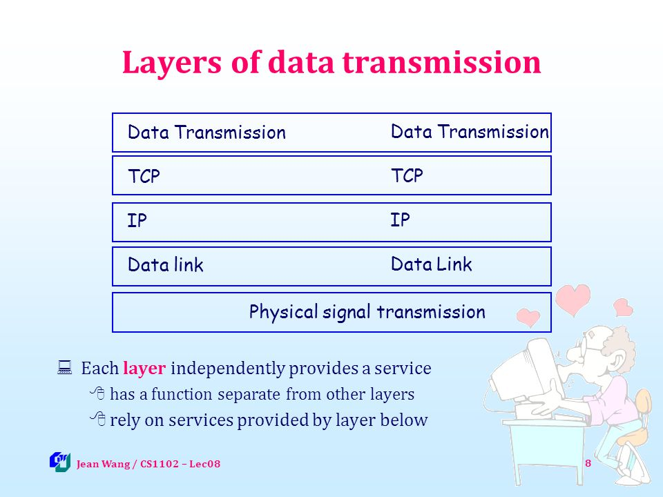 Layers of data transmission