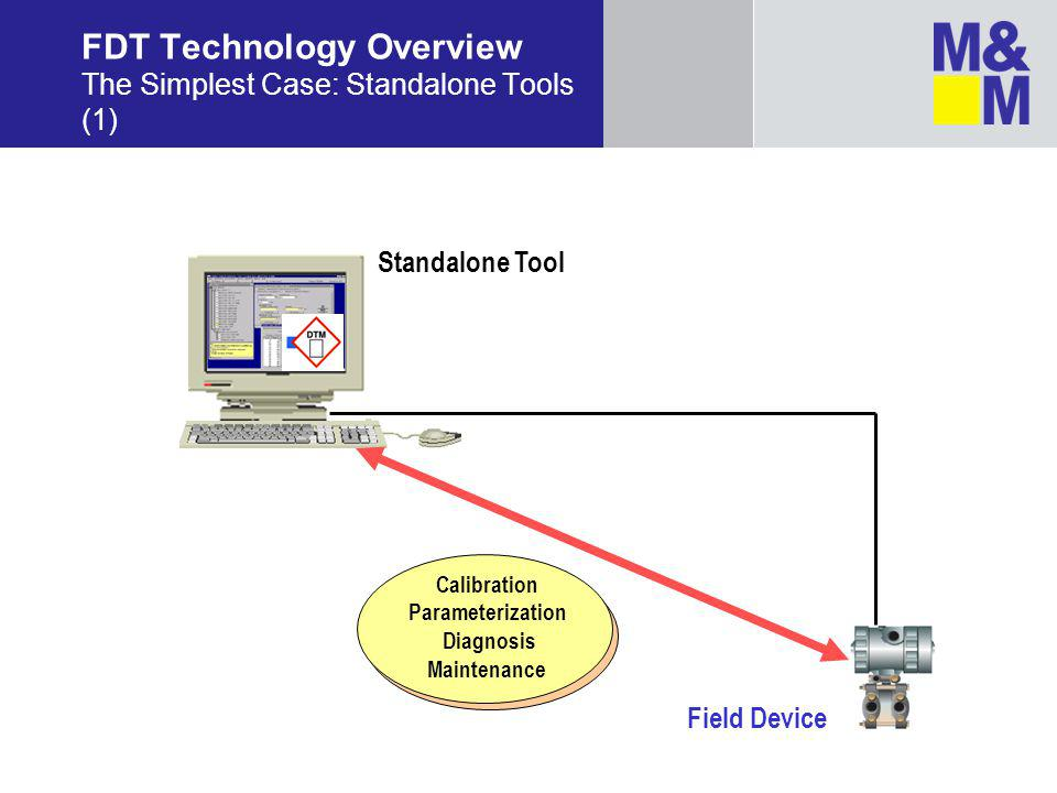 FDT Technology Overview The Simplest Case: Standalone Tools (1)