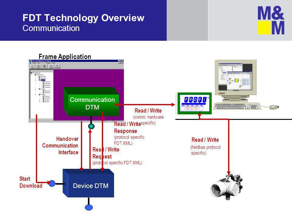 FDT Technology Overview Communication