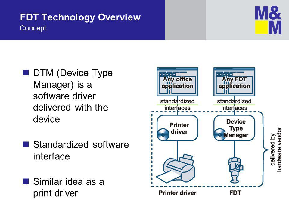FDT Technology Overview Concept