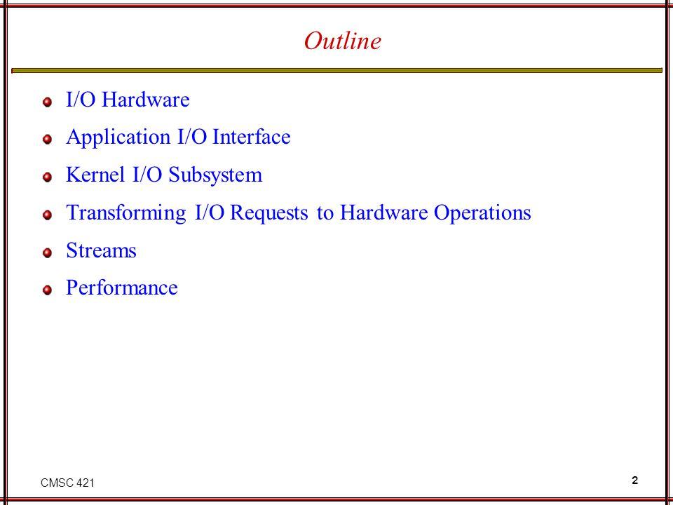 Outline I/O Hardware Application I/O Interface Kernel I/O Subsystem