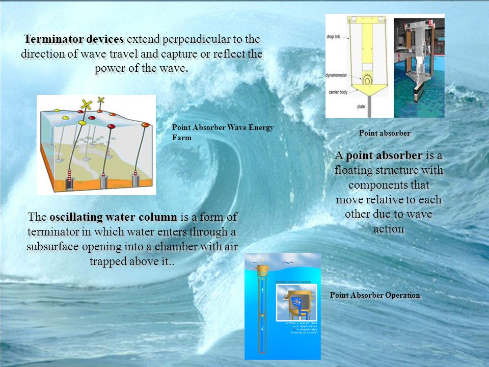 Terminator devices extend perpendicular to the direction of wave travel and capture or reflect the power of the wave.