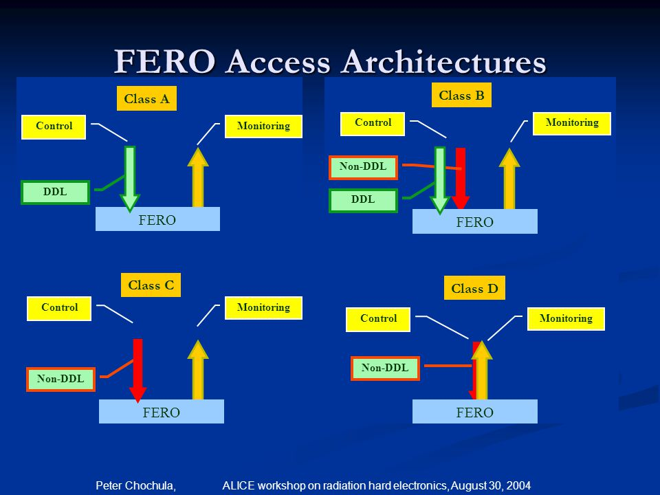 FERO Access Architectures