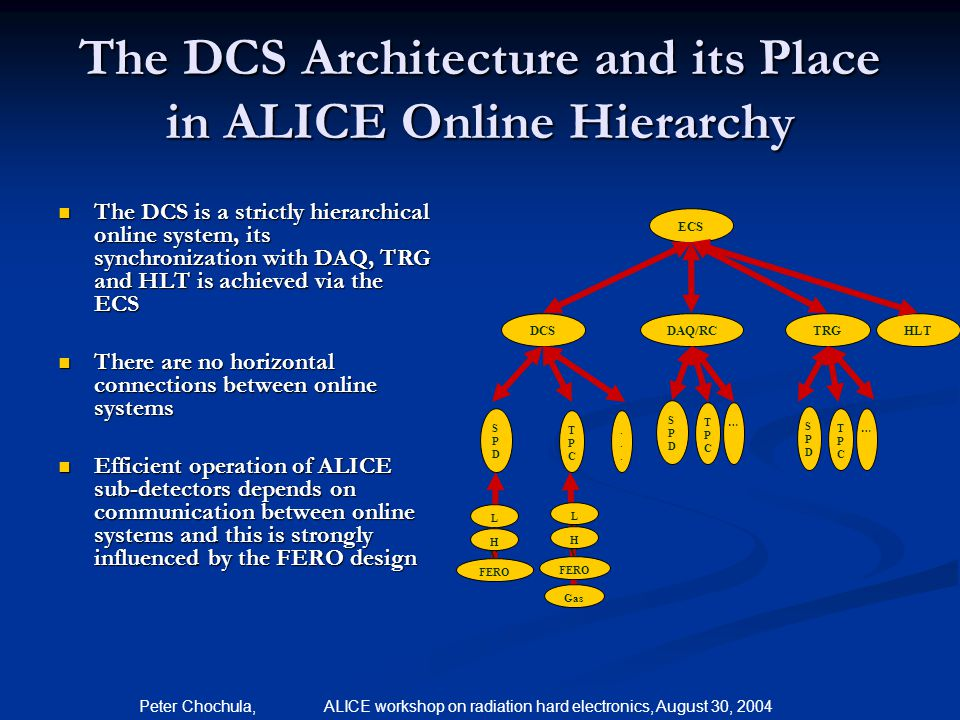 The DCS Architecture and its Place in ALICE Online Hierarchy