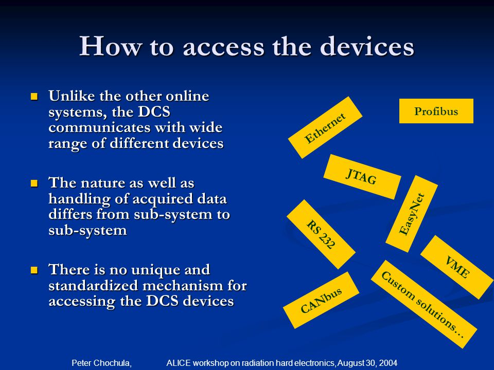 How to access the devices