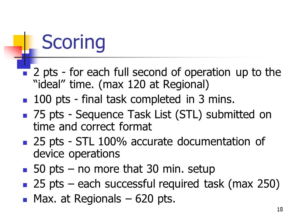 Scoring 2 pts - for each full second of operation up to the ideal time. (max 120 at Regional) 100 pts - final task completed in 3 mins.