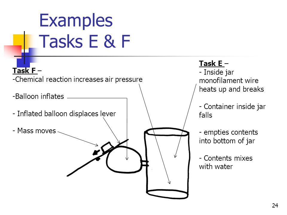 Examples Tasks E & F Task E –