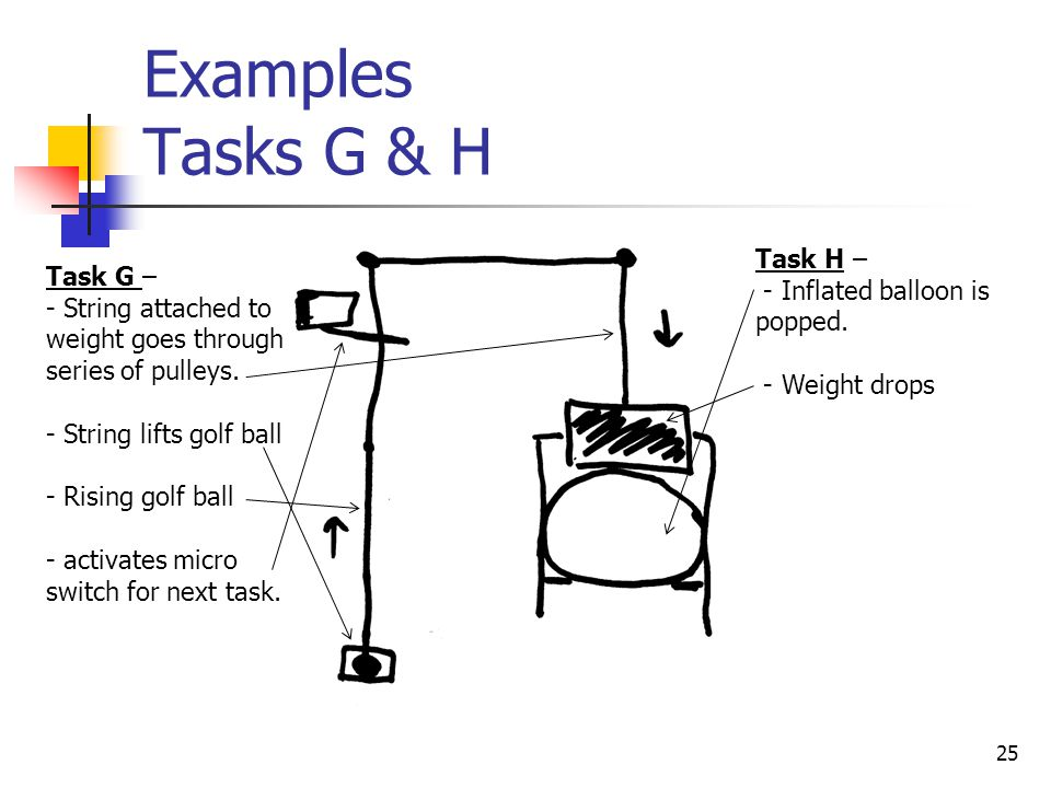 Examples Tasks G & H Task H – Task G – - Inflated balloon is popped.
