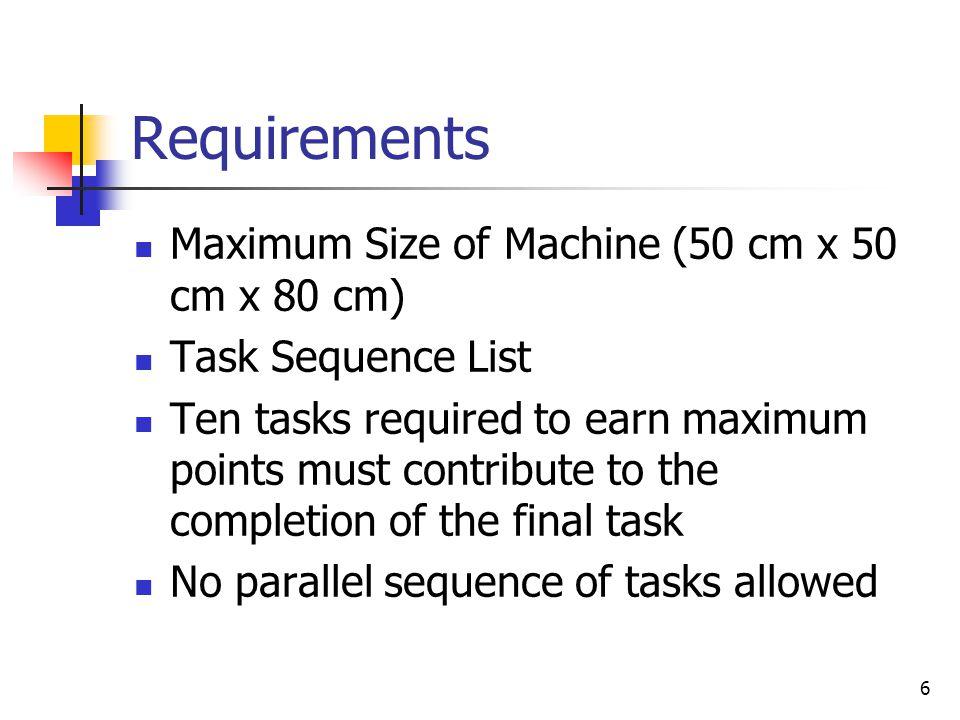 Requirements Maximum Size of Machine (50 cm x 50 cm x 80 cm)