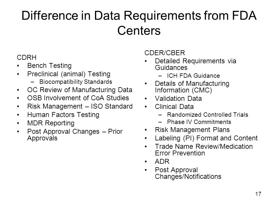 Difference in Data Requirements from FDA Centers