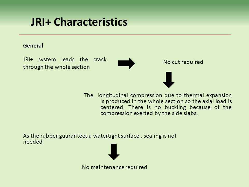 JRI+ Characteristics General