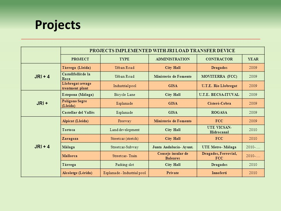 Projects PROJECTS IMPLEMENTED WITH JRI LOAD TRANSFER DEVICE JRI + 4