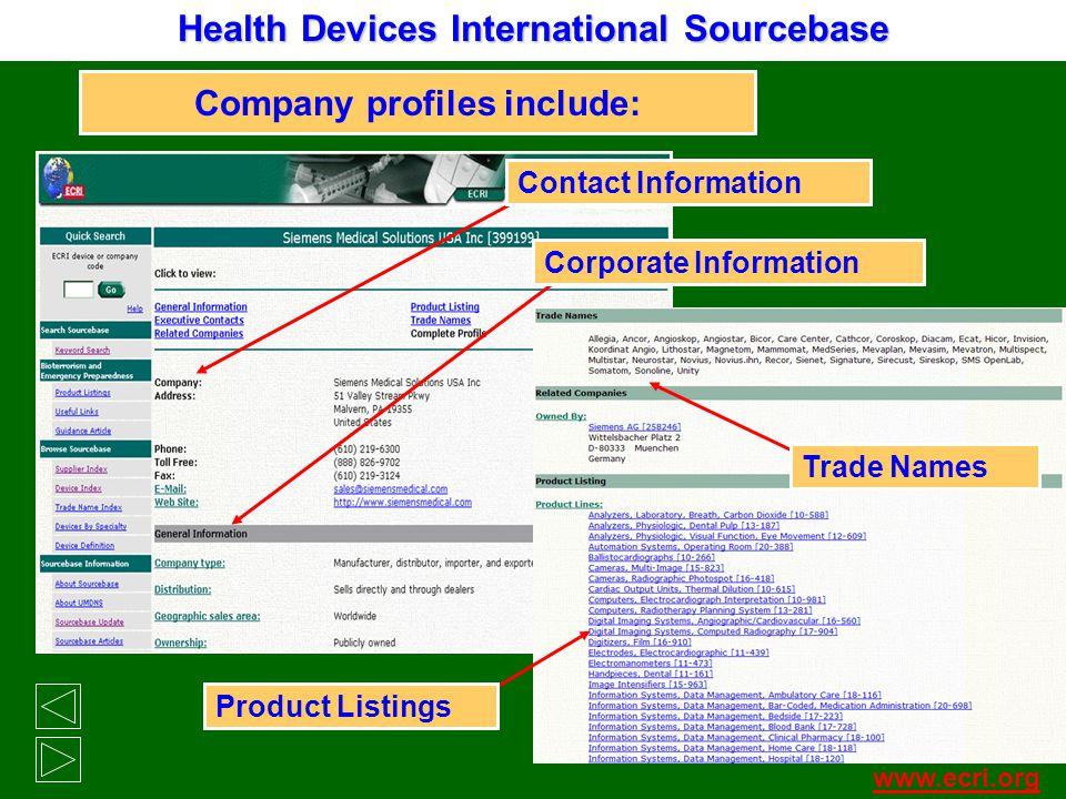 Company profiles include: