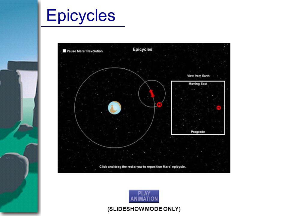 Epicycles (SLIDESHOW MODE ONLY)
