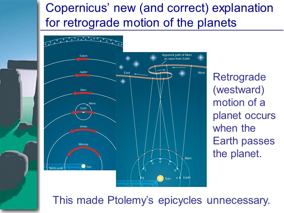 Copernicus' new (and correct) explanation for retrograde motion of the planets