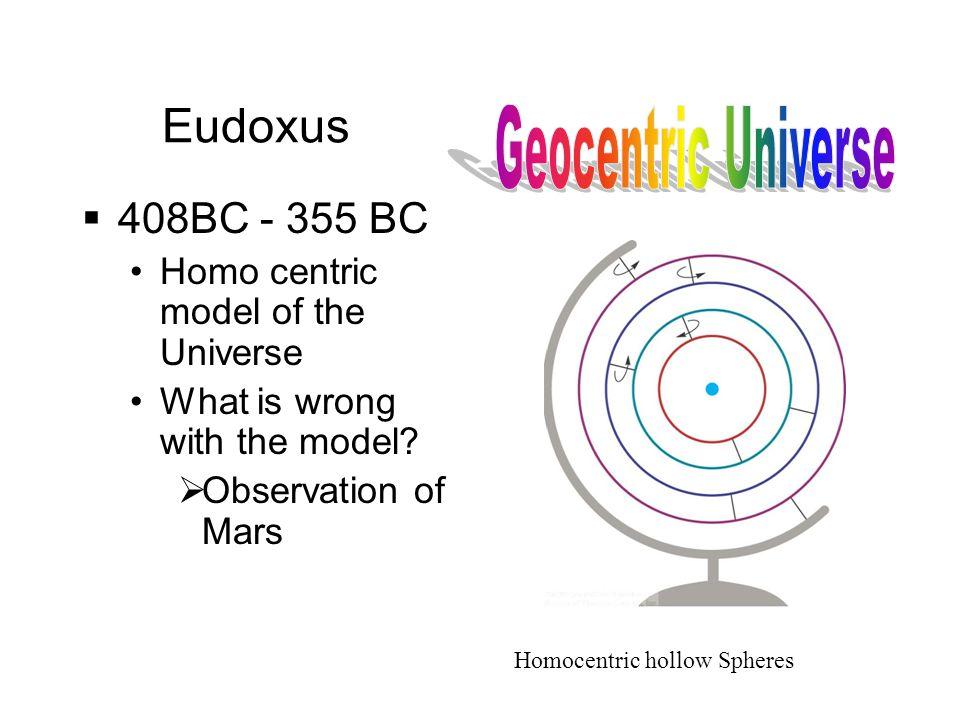 Eudoxus Geocentric Universe 408BC - 355 BC