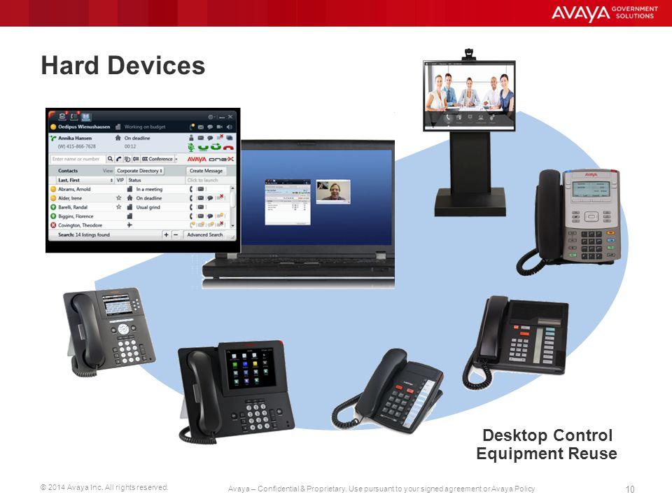 Hard Devices Desktop Control Equipment Reuse
