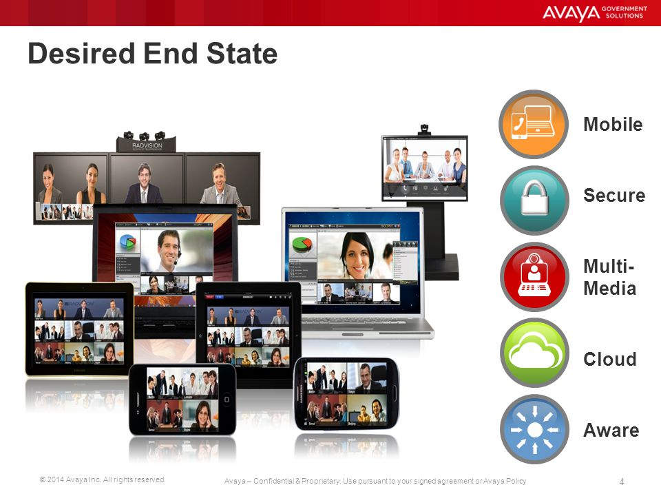 Desired End State Mobile Secure Multi- Media Cloud Aware