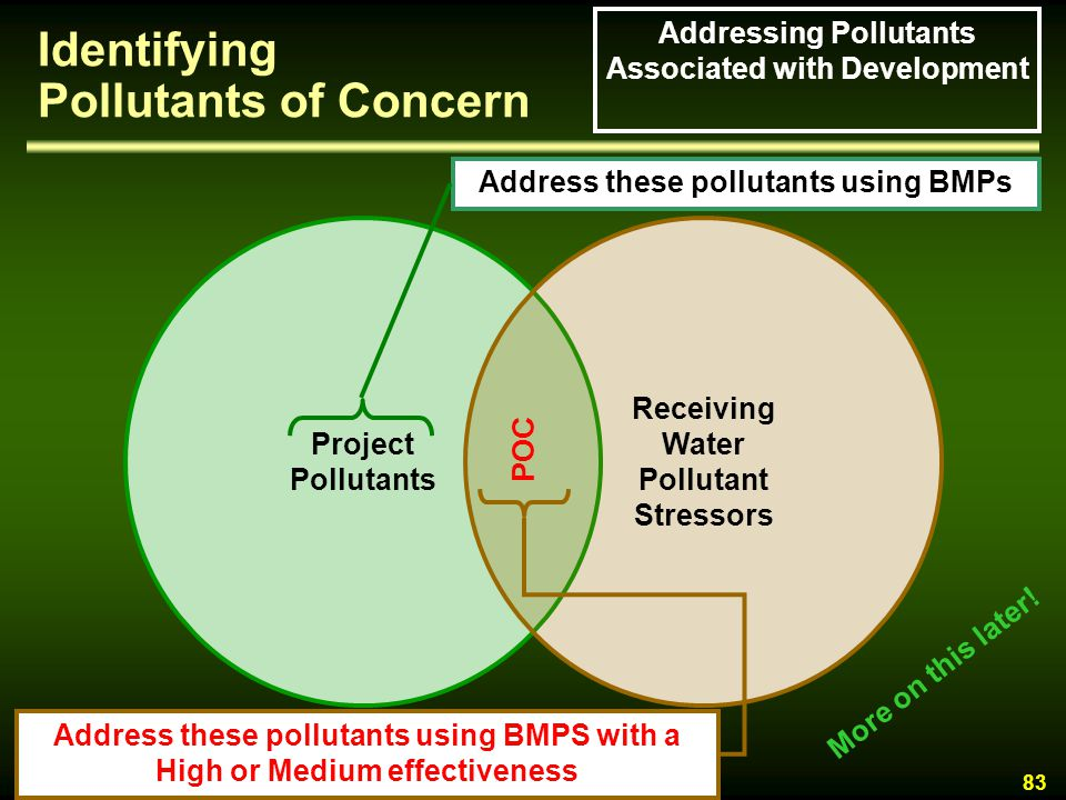 Identifying Pollutants of Concern