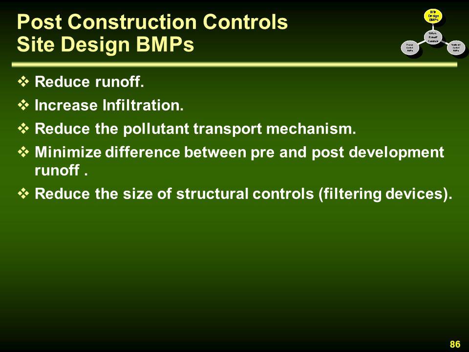 Post Construction Controls Site Design BMPs