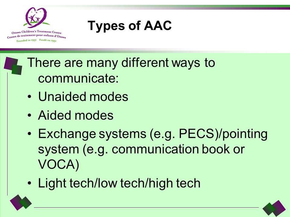 Types of AAC There are many different ways to communicate: Unaided modes. Aided modes.