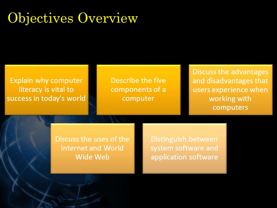 Objectives Overview Explain why computer literacy is vital to success in today s world. Describe the five components of a computer.