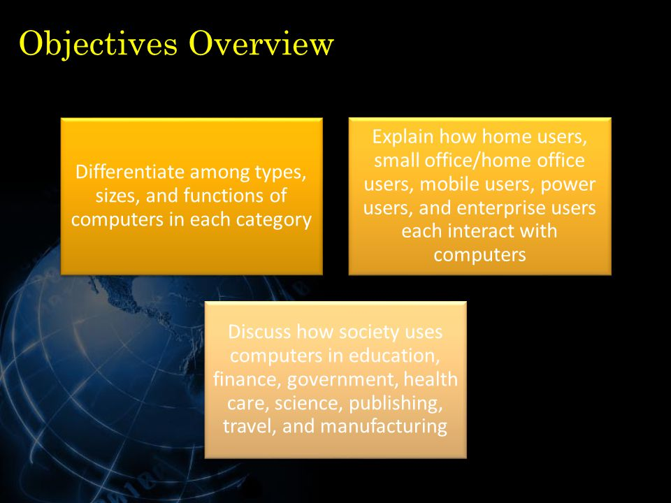 Objectives Overview Differentiate among types, sizes, and functions of computers in each category.