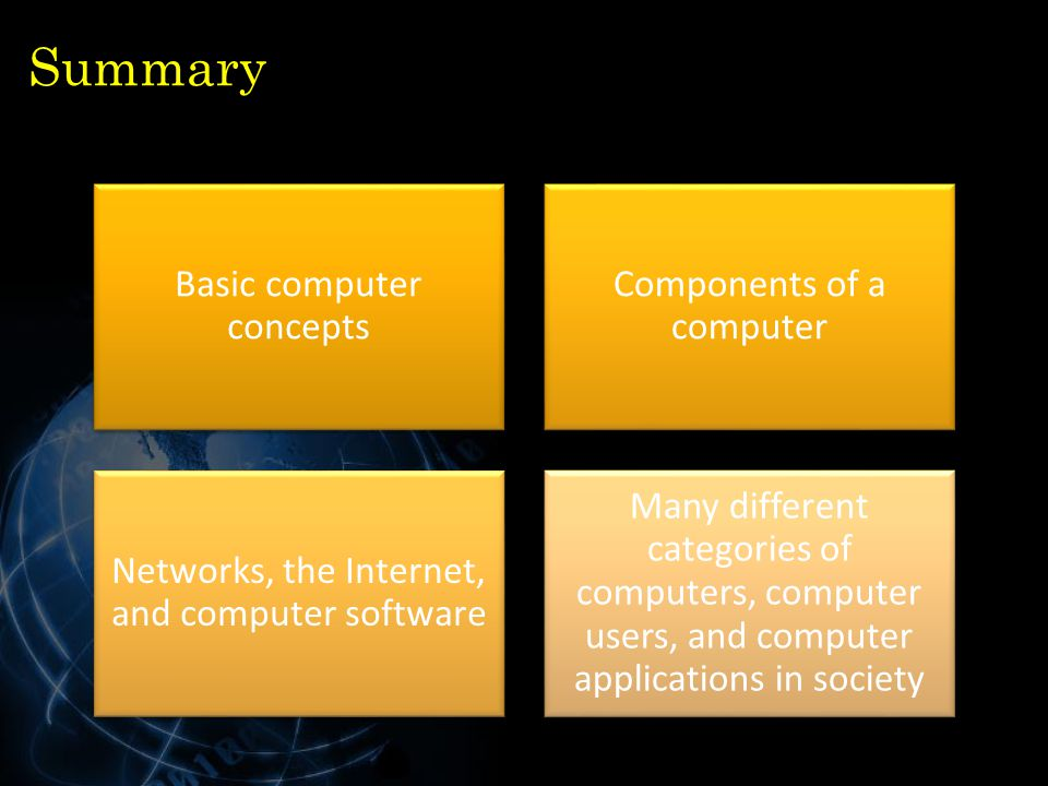 Summary Basic computer concepts Components of a computer