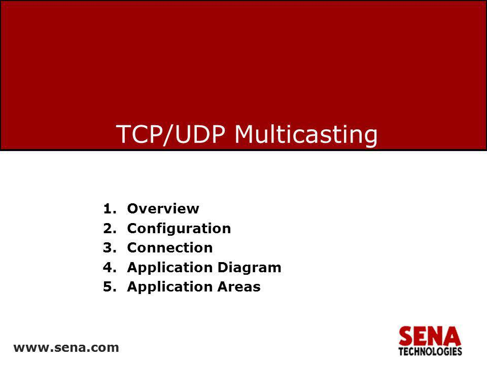 TCP/UDP Multicasting Overview Configuration Connection