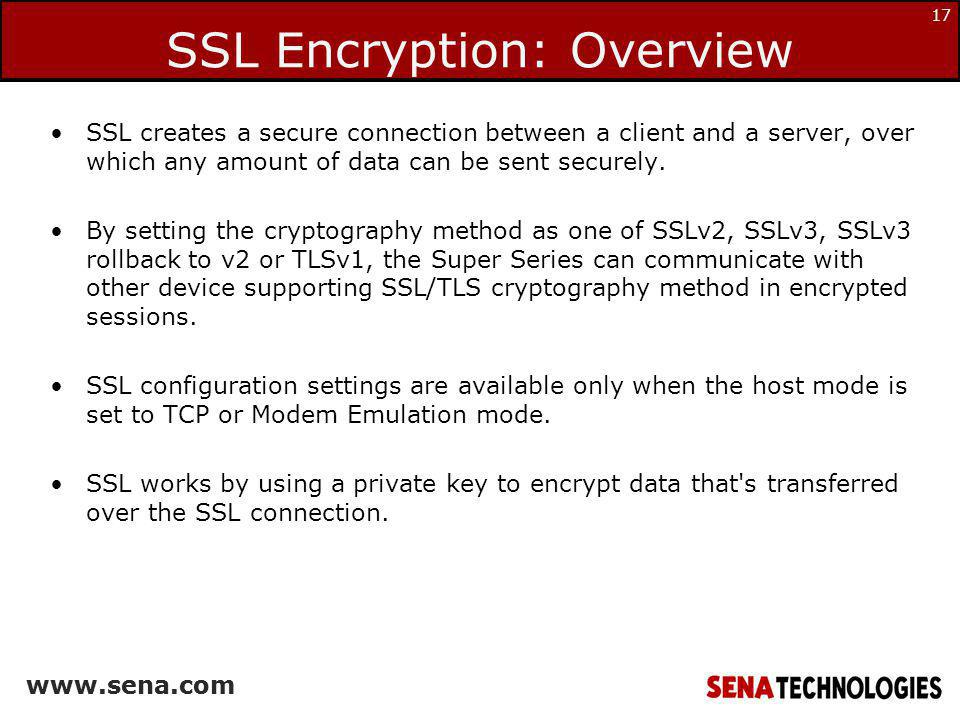 SSL Encryption: Overview