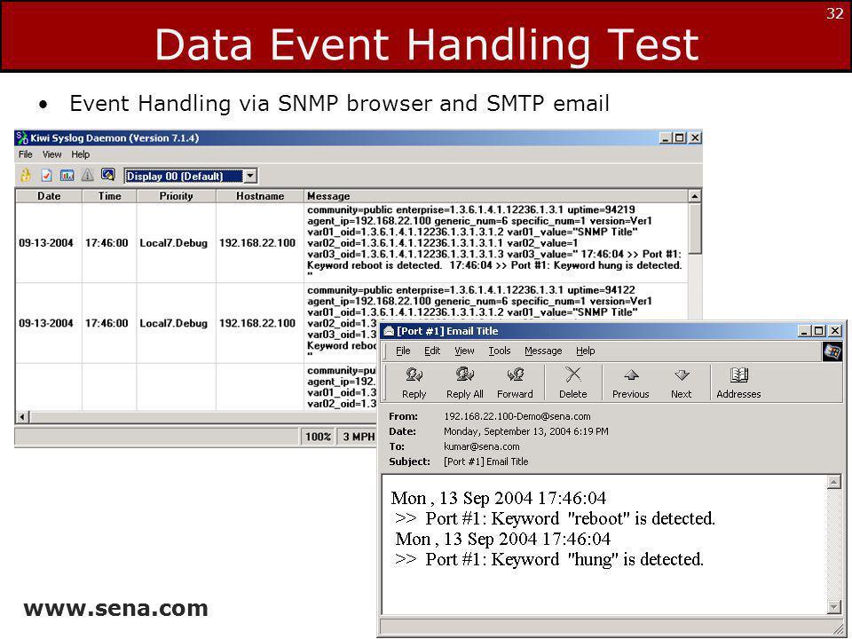 Data Event Handling Test