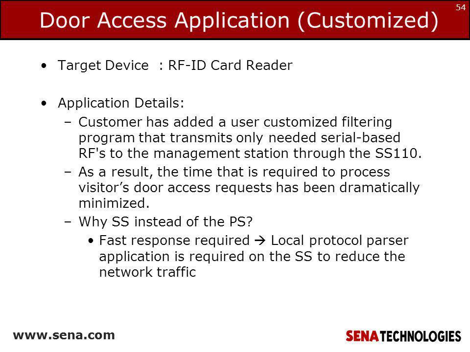Door Access Application (Customized)