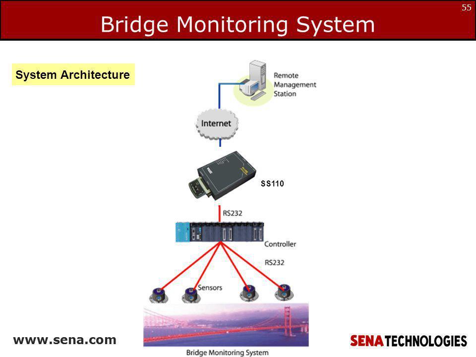 Bridge Monitoring System