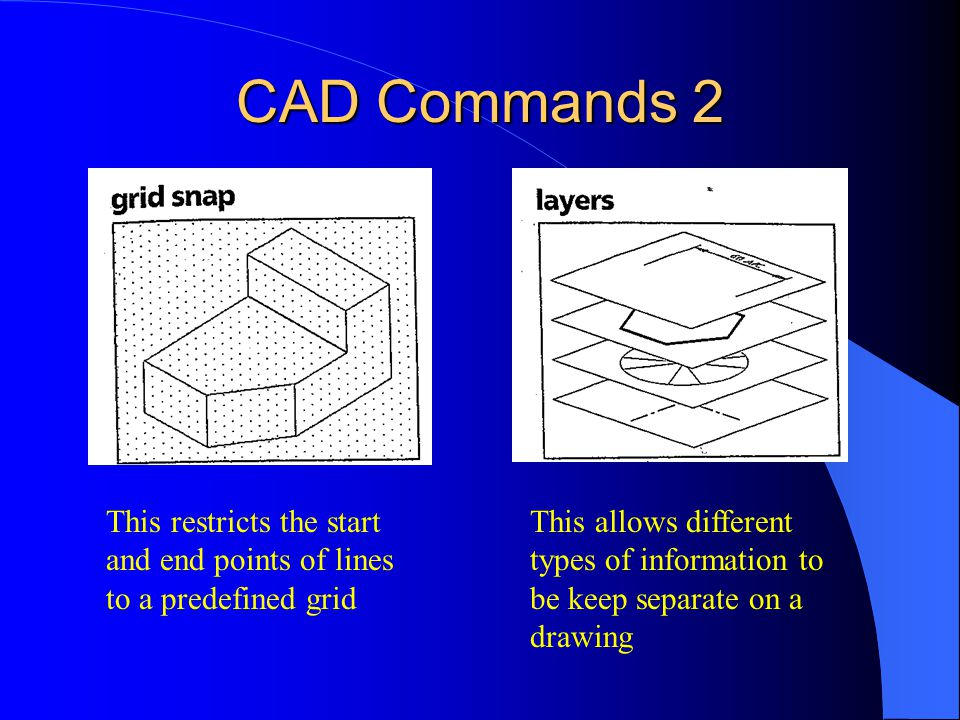 CAD Commands 2 This restricts the start and end points of lines to a predefined grid.
