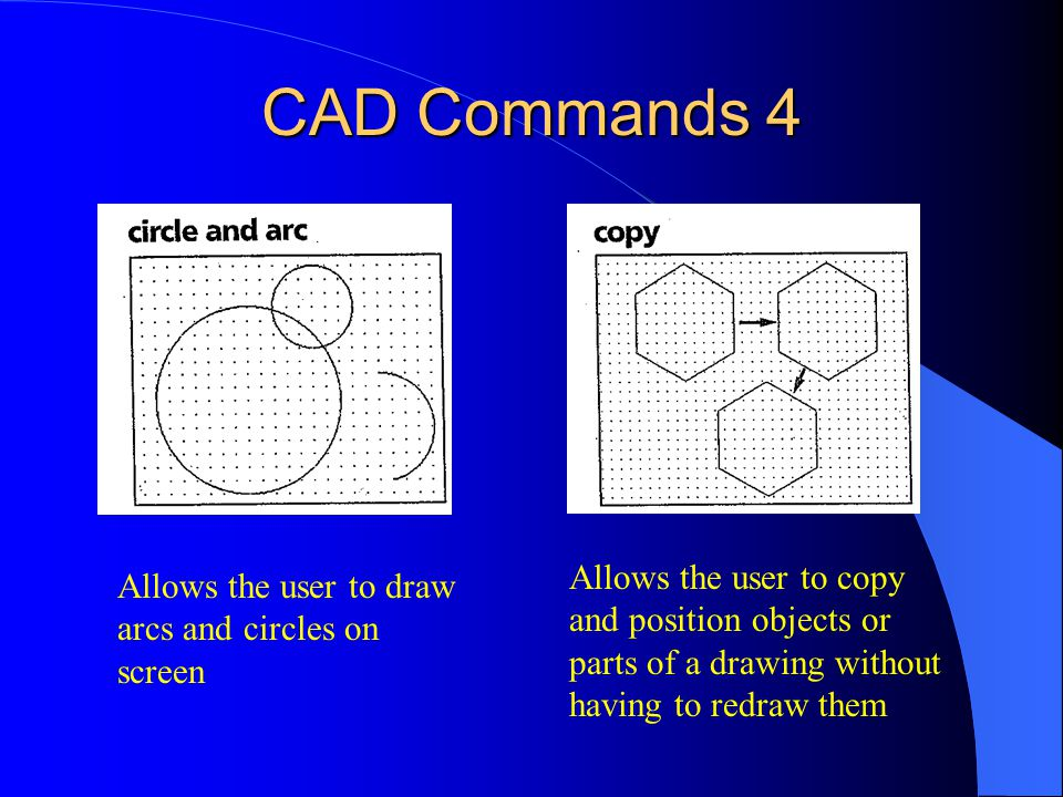 CAD Commands 4 Allows the user to copy and position objects or parts of a drawing without having to redraw them.