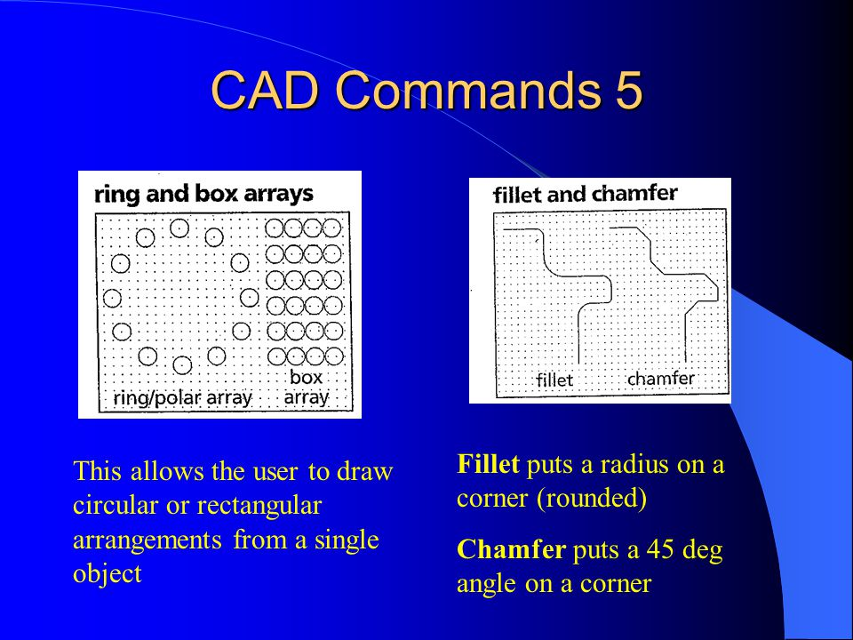 CAD Commands 5 Fillet puts a radius on a corner (rounded)
