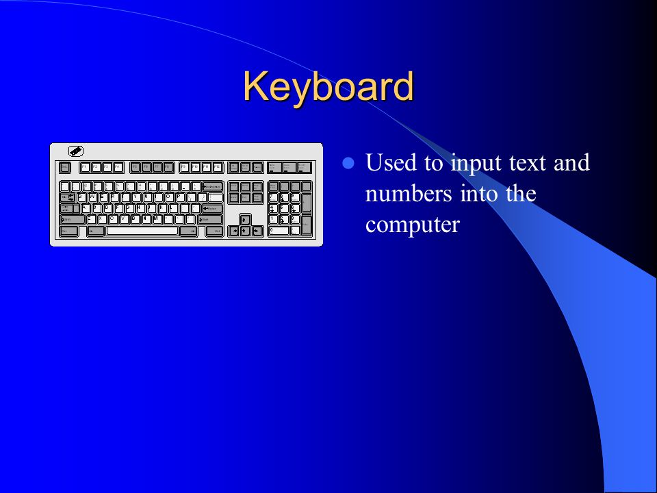 Keyboard Used to input text and numbers into the computer