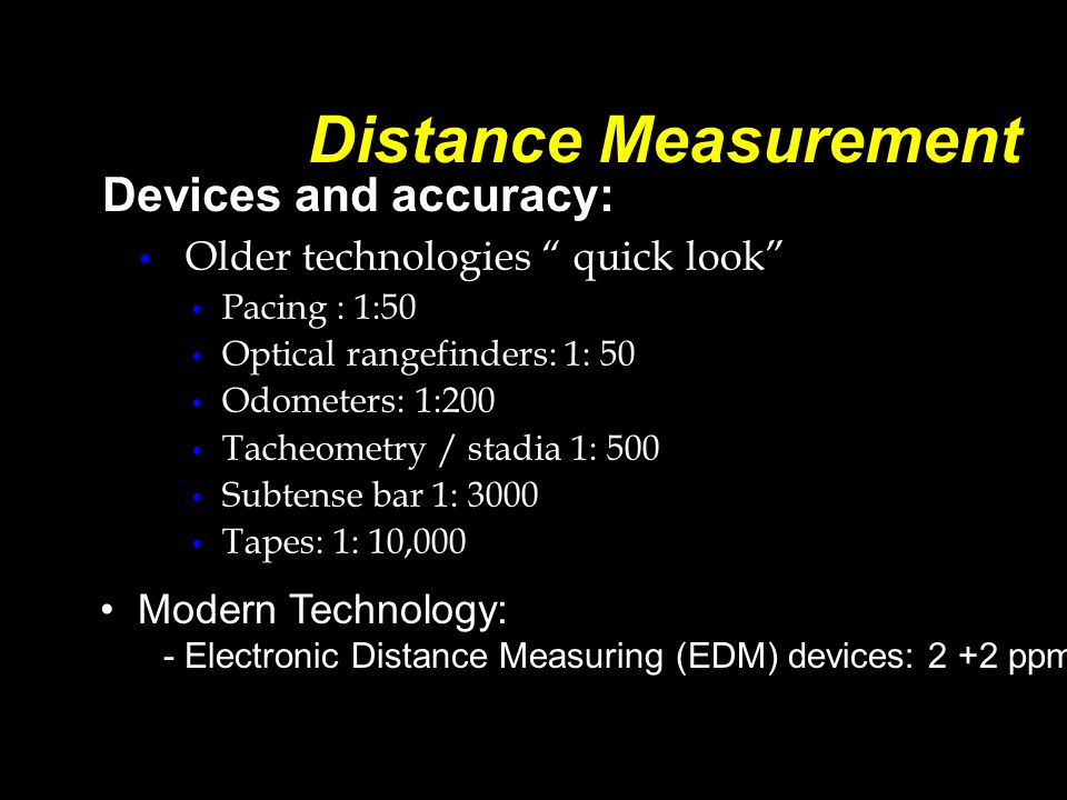 Distance Measurement Devices and accuracy: