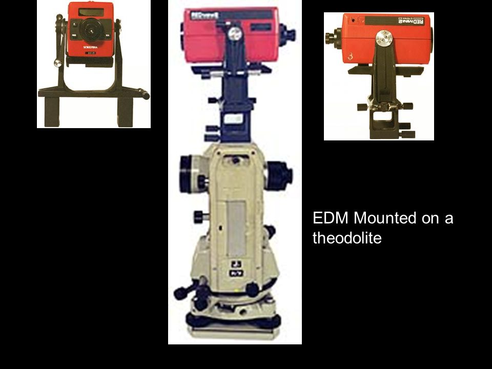 EDM Mounted on a theodolite
