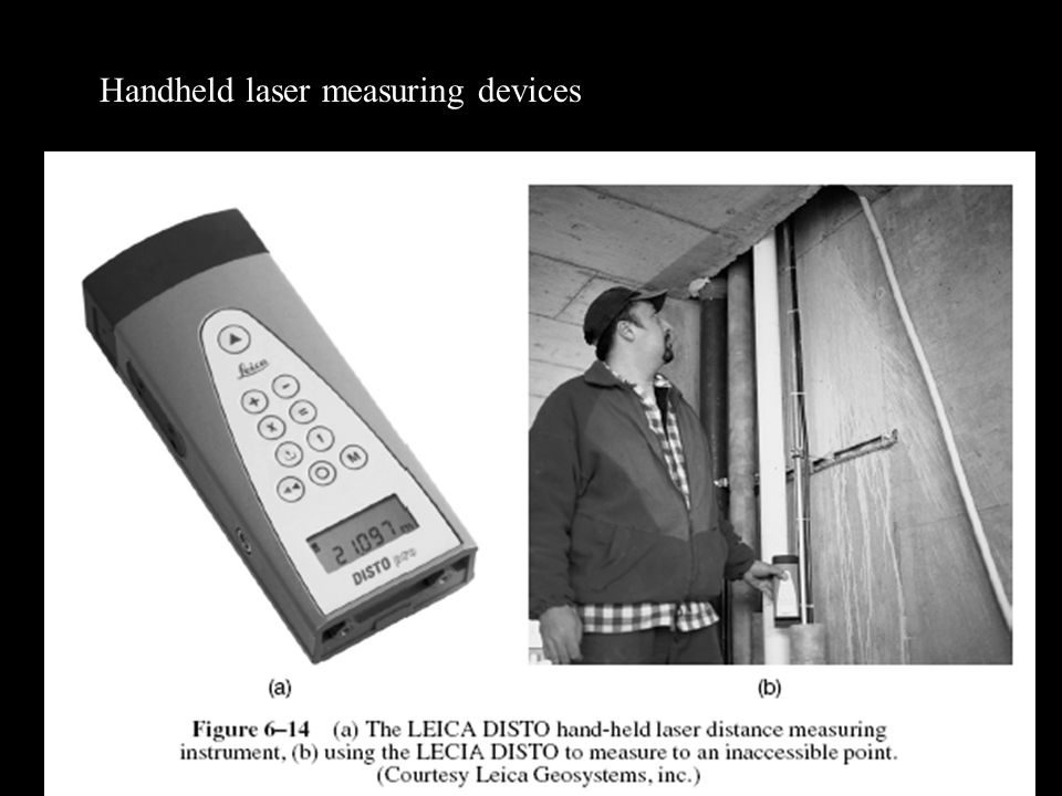 Handheld laser measuring devices