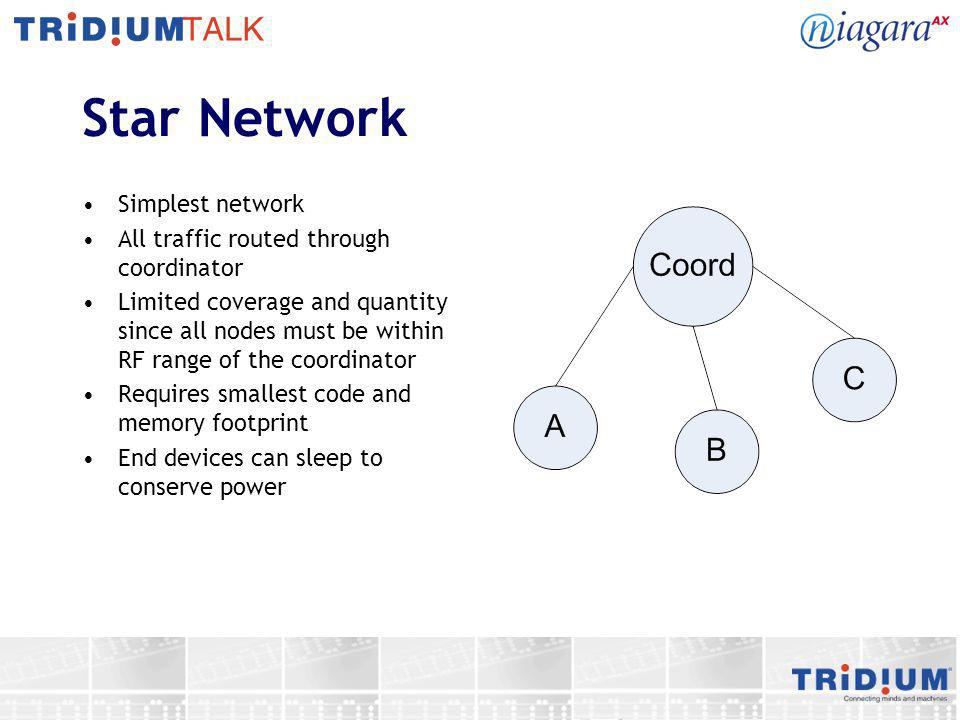 Star Network Simplest network All traffic routed through coordinator