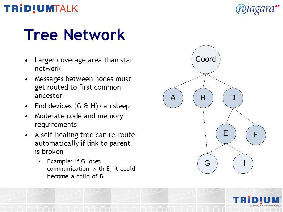 Tree Network Larger coverage area than star network