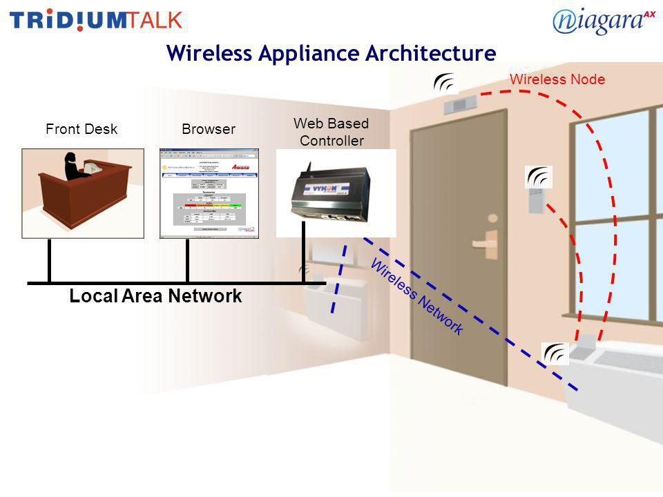 Wireless Appliance Architecture